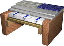Houten Vloeren Vloerverwarming : Qualitherm droogbouw vloerverwarmingssystemen