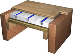 Qualitherm: droogbouw vloerverwarmingssystemen
